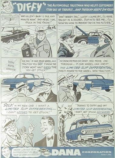 Linha do tempo visual 1956