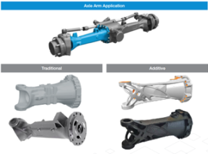 Axle Arm Application